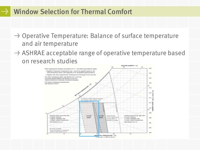 energy ratings for windows balancing energy consumption and thermal