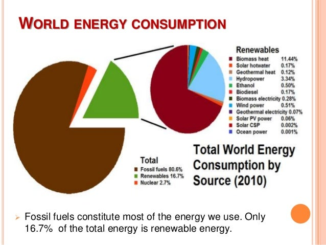 What Natural Resources Do We Need For Natural Gas