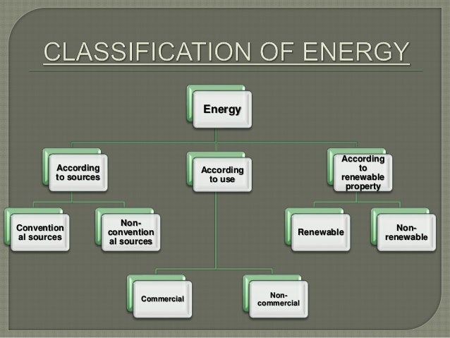 understanding the social consequences of solar energy Learn the pros and cons of solar energy before making the swap  seventh  principle on energy discusses the economic consequences of energy choices.