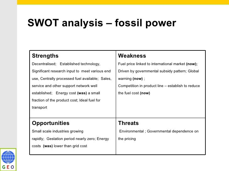 swot analysis on solar energy Tesla swot analysis tesla is best known for sustainable innovation the brand is famous for the environment friendly vehicle and energy products it makes it installs and maintains solar and energy storage products.
