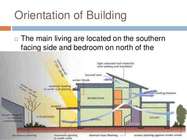 Energy Saving In Green Building