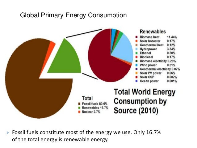 energy scenario Energy scenarios provide a framework for exploring future energy  the  considerable differences in expected total energy consumption among the  scenarios.