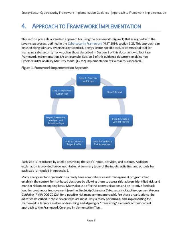 Energy Sector Cybersecurity Framework Implementation Guidance │Approach to Framework Implementation 4. APPROACH TO FRAMEWO...