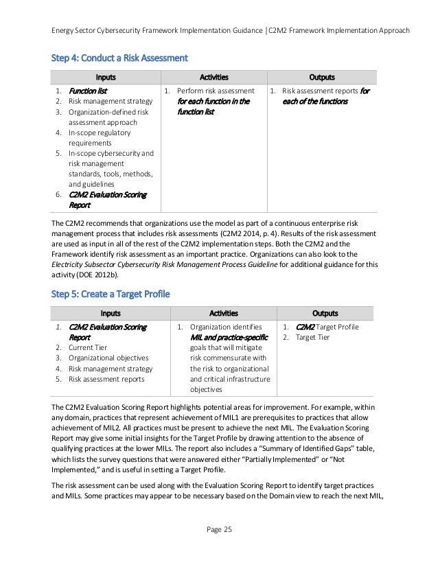 Energy Sector Cybersecurity Framework Implementation Guidance │C2M2 Framework Implementation Approach Step 4: Conduct a Ri...