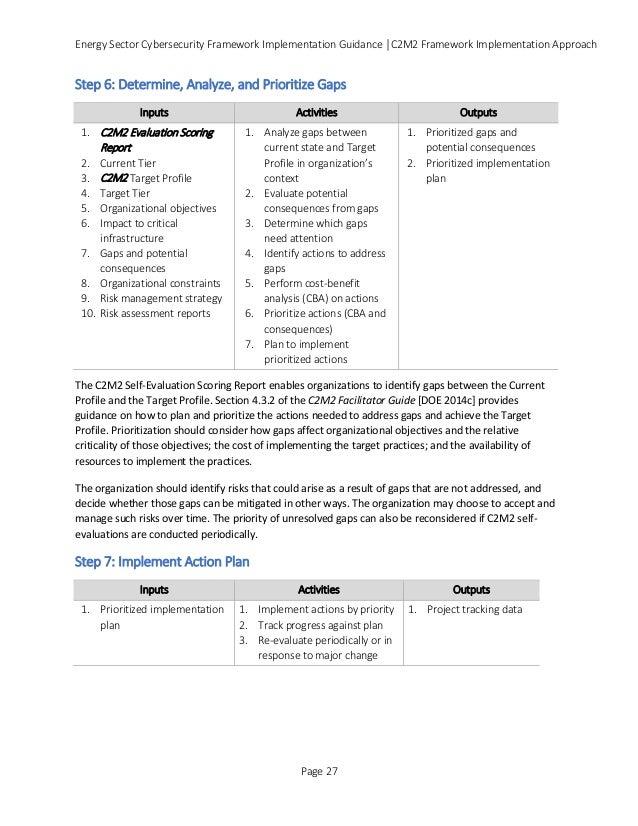 Energy Sector Cybersecurity Framework Implementation Guidance │C2M2 Framework Implementation Approach Step 6: Determine, A...