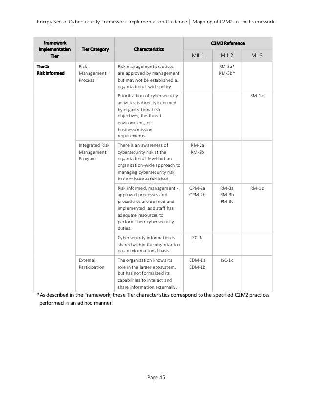 Energy sector cybersecurity framework implementation guidance final 01-05-15