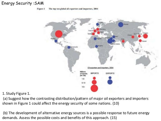 Energy Security :SAM1. Study Figure 1. (a) Suggest how the contrasting distribution/pattern of major oil exporters and imp...