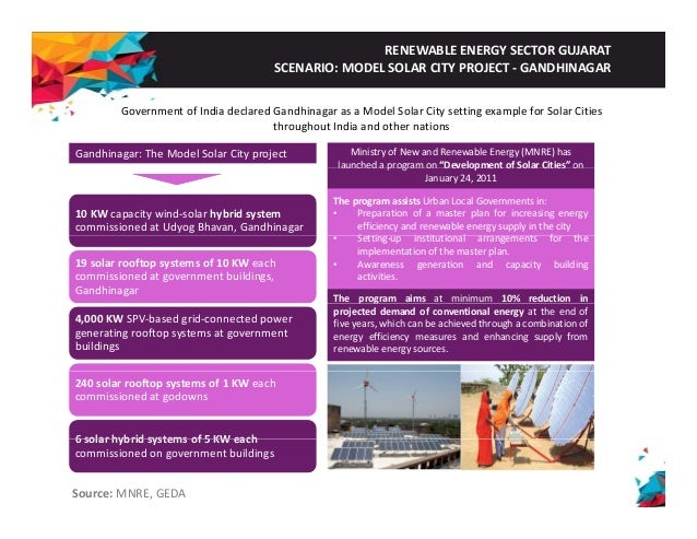 Vibrant Gujarat Summit Profile For Energy Spectrum Sector