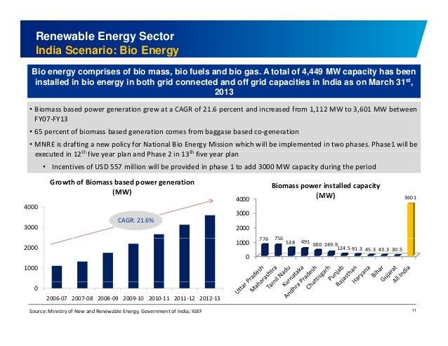 Renewable Energy Sector  India Scenario: Bio Energy  Bio energy comprises of bio mass, bio fuels and bio gas. A total of 4...