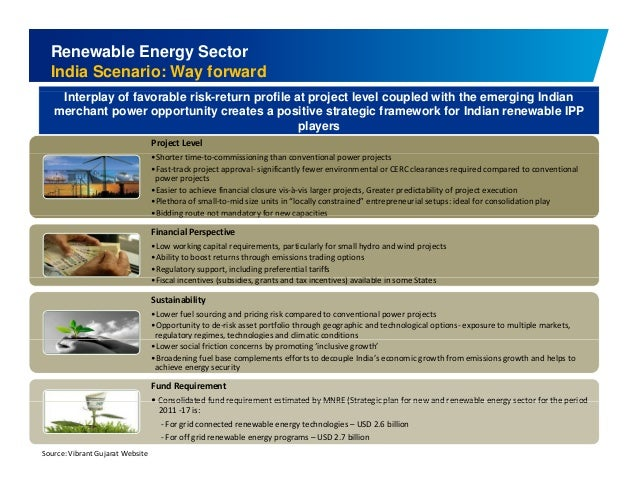 Renewable Energy Sector  India Scenario: Way forward  Interplay of favorable risk-return profile at project level coupled ...