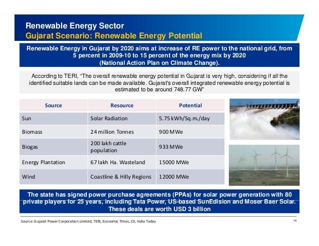 Renewable Energy Sector  Gujarat Scenario: Renewable Energy Potential  Renewable Energy in Gujarat by 2020 aims at increas...