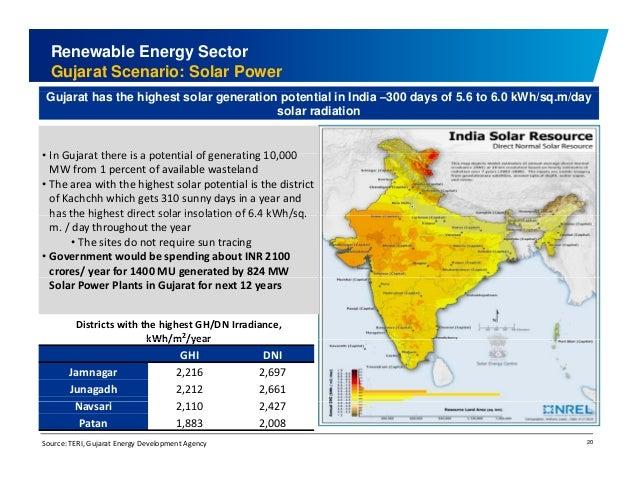Renewable Energy Sector  Gujarat Scenario: Solar Power  Gujarat has the highest solar generation potential in India –300 d...