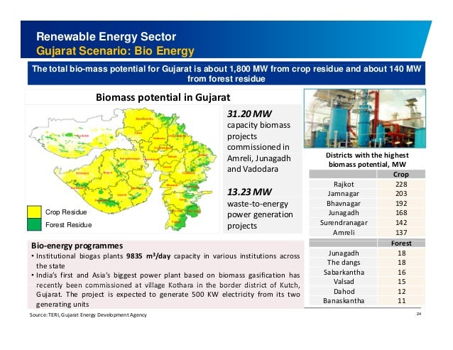 Renewable Energy Sector  Gujarat Scenario: Bio Energy  The total bio-mass potential for Gujarat is about 1,800 MW from cro...