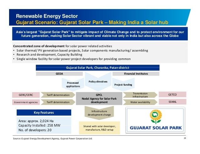 Vibrant Gujarat Summit Profile For Energy Spectrum Sector