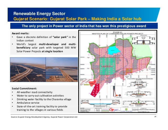 Renewable Energy Sector  Gujarat Scenario: Gujarat Solar Park – Making India a Solar hub  The only project in Power sector...