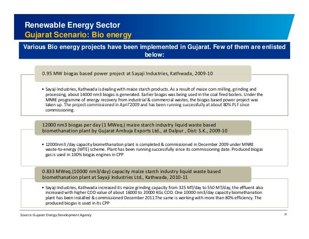 Renewable Energy Sector  Gujarat Scenario: Bio energy  Various Bio energy projects have been implemented in Gujarat. Few o...