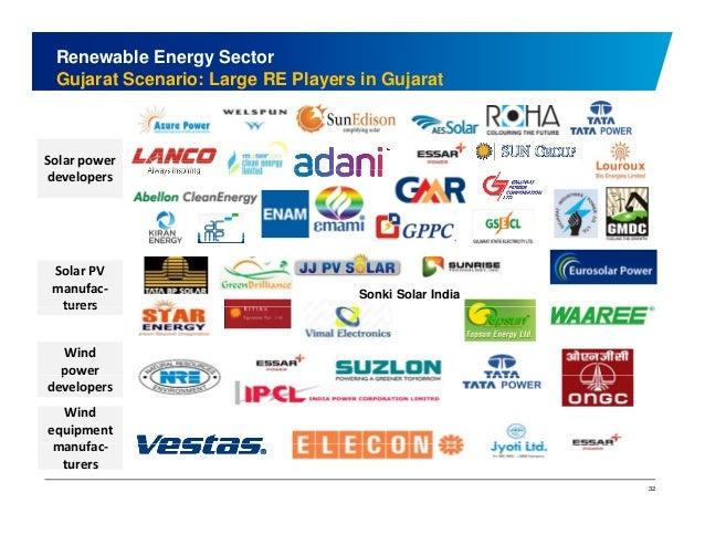 Renewable Energy Sector  Gujarat Scenario: Large RE Players in Gujarat  Solar power  developers  Solar PV  manufac‐turers ...