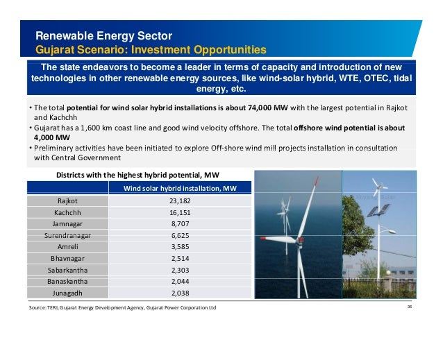 Renewable Energy Sector  Gujarat Scenario: Investment Opportunities  The state endeavors to become a leader in terms of ca...