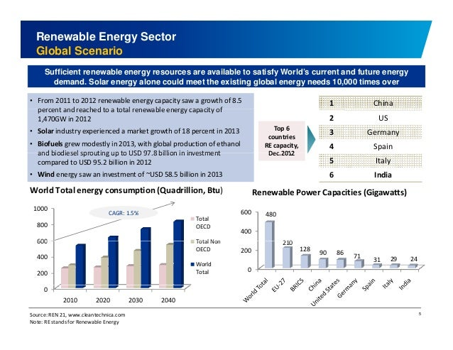Renewable Energy Sector  Global Scenario  Sufficient renewable energy resources are available to satisfy World's current a...