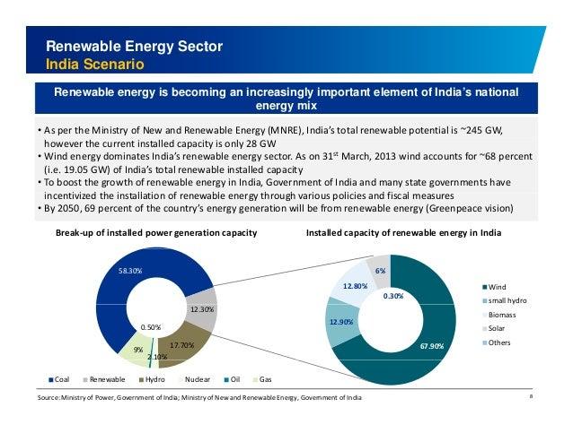 Renewable Energy Sector  India Scenario  Renewable energy is becoming an increasingly important element of India's nationa...