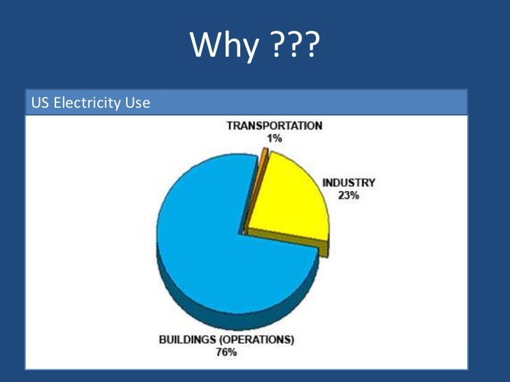 Energy star make it work for you for 5 star energy