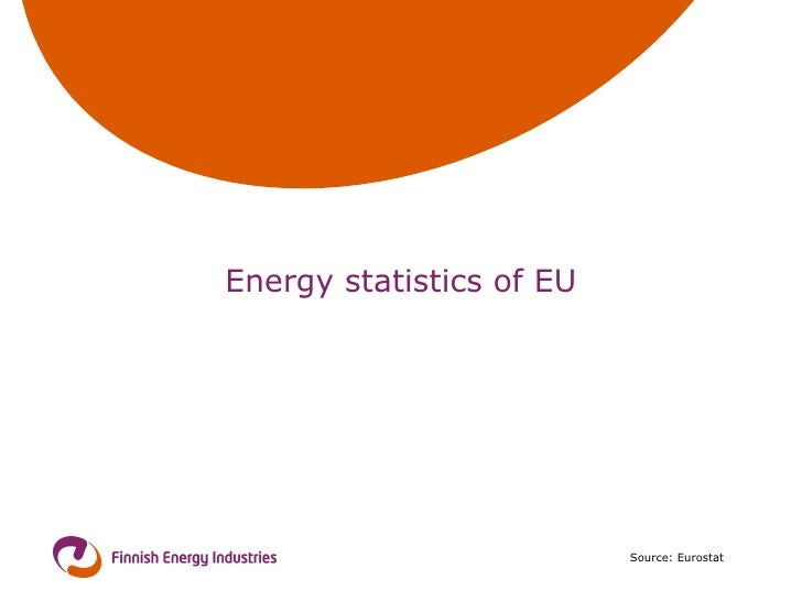 Energy statistics of EU Source: Eurostat