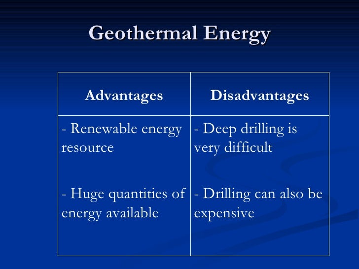 geothermal energy deep drilling is very difficult drilling can also