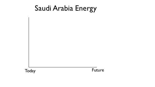 Energy subsidy innovation Slide 2