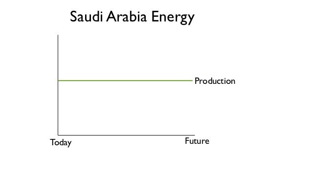 Energy subsidy innovation Slide 3