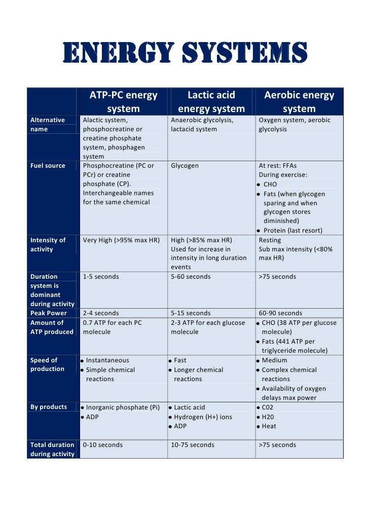 Energy System Table