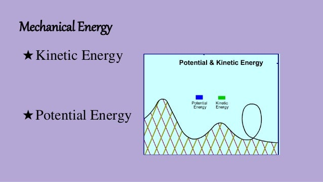 energy-6-638 Televisions Of Energy Transformation Examples on necessary for running, natural gas, mini bike, including sun, clip art, for cooking, everyday life,