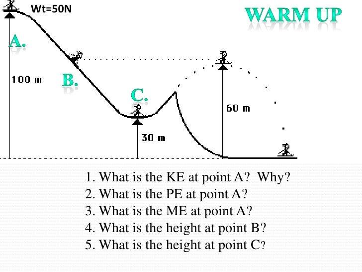 Wt=50N              1. What is the KE at point A? Why?          2. What is the PE at point A?          3. What is the ME a...