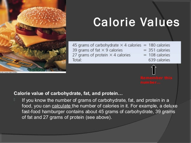 Energy Values Of Foods