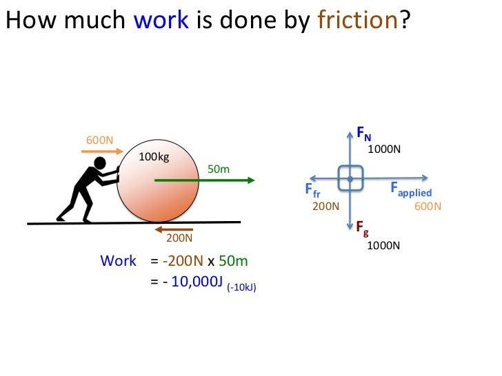 Define Power Work And Energy