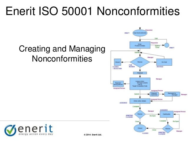 © 2007 Ltd. © 2014 Enerit Ltd. © 2007 Ltd. © 2014 Enerit Ltd. Enerit ISO 50001 Nonconformities Creating and Managing Nonco...