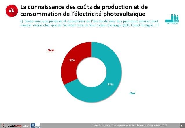 7pour Les Français et l'autoconsommation photovoltaïque – Mai 2016 pe r s onnes La connaissance des coûts de production et...