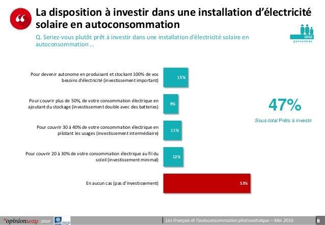 8pour Les Français et l'autoconsommation photovoltaïque – Mai 2016 pe r s onnes La disposition à investir dans une install...