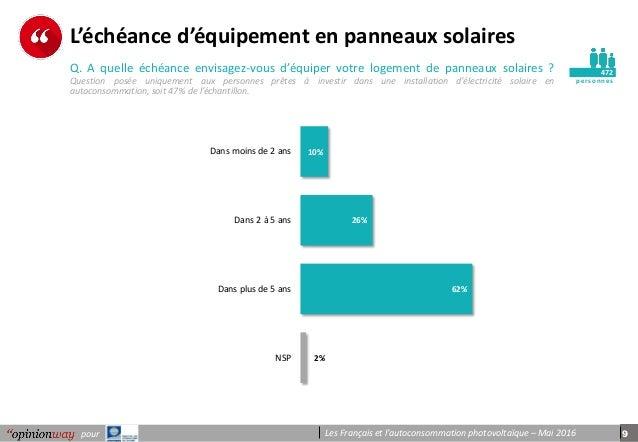 9pour Les Français et l'autoconsommation photovoltaïque – Mai 2016 pe r s onnes L'échéance d'équipement en panneaux solair...