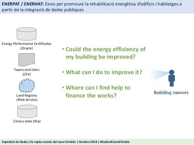 ENERPAT / ENERHAT: eines per promoure la rehabilitació energètica d'edificis i habitatges a partir de la integració de dades públiques Slide 3