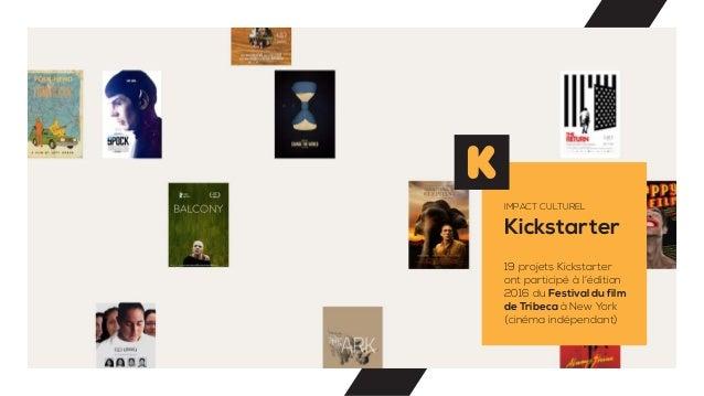 Kickstarter IMPACT CULTUREL 19 projets Kickstarter ont participé à l'édition 2016 du Festival du film de Tribeca à New Yor...