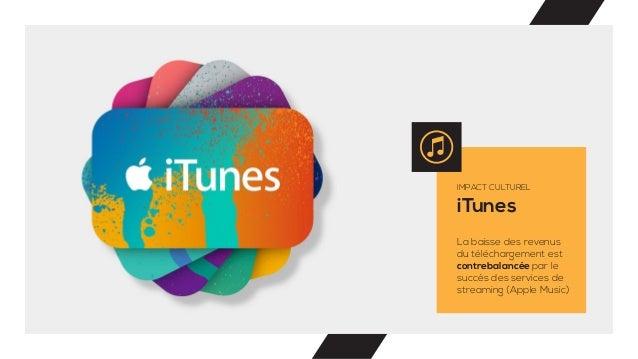 iTunes IMPACT CULTUREL La baisse des revenus du téléchargement est contrebalancée par le succès des services de streaming ...