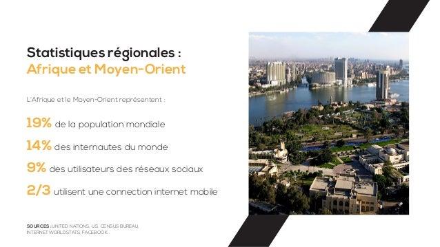 SOURCES : UNITED NATIONS, U.S. CENSUS BUREAU, INTERNETWORLDSTATS, FACEBOOK... Statistiques régionales : Afrique et Moyen-O...