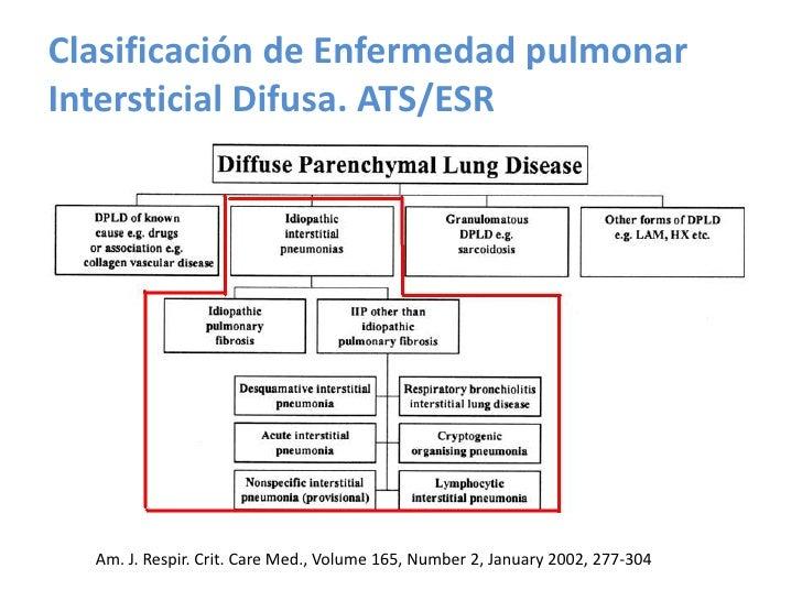 Pruebas de Función Pulmonar<br /><ul><li>Espirometría Forzada:</li></ul>Patrón restrictivo.<br />En algunos casos pueden c...