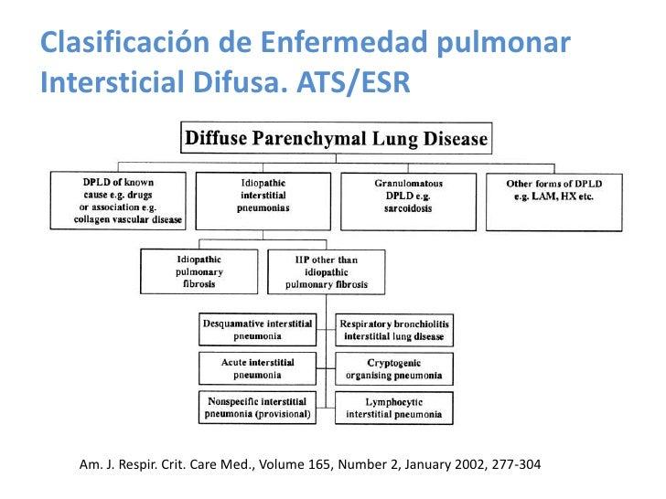 Clasificación de Enfermedad pulmonar Intersticial Difusa. ATS/ESR <br />Am. J. Respir. Crit. Care Med., Volume 165, Number...