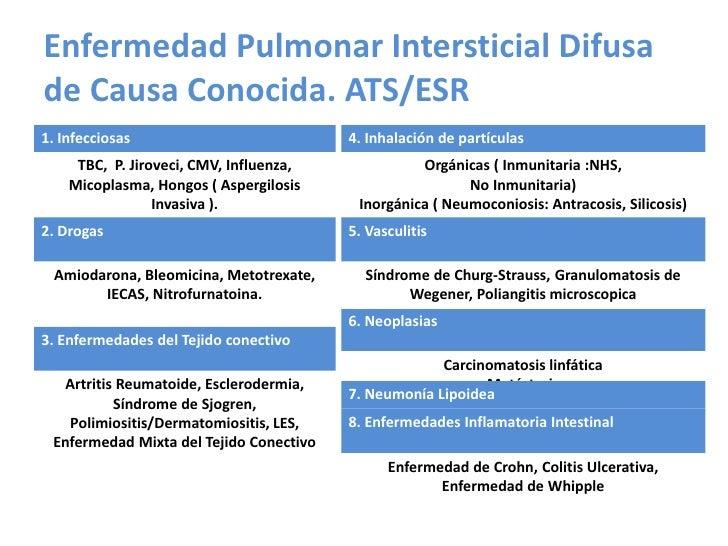 Enfermedad Pulmonar Intersticial Difusa de Causa Conocida. ATS/ESR <br />