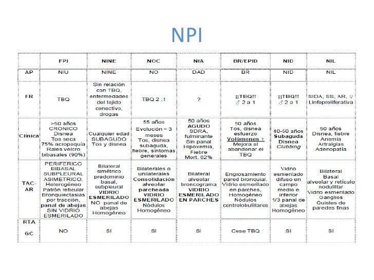 NIL: Histopatología<br />Infiltrado linfocitico y  células plasmáticas en el intersticio en los septos alveolares<br />For...