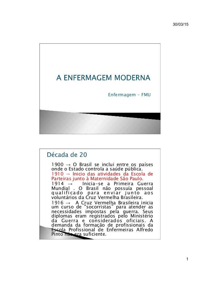 30/03/15 1 Enfermagem - FMU } 1900 → O Brasil se inclui entre os países onde o Estado controla a saúde pública. } 1910...