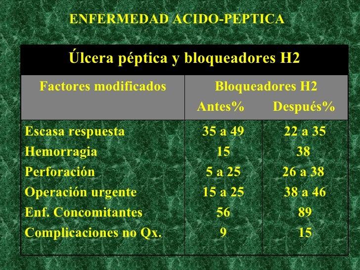 ENFERMEDAD ACIDO-PEPTICA 22 a 35 38  26 a 38  38 a 46 89 15 35 a 49 15 5 a 25 15 a 25 56 9 Escasa respuesta Hemorragia Per...