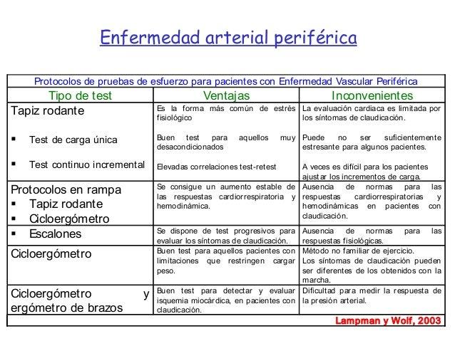 Enfermedad Arterial Periférica Y Ejercicio Guadalajara Mexico 2015