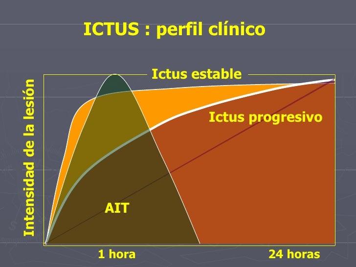 Resultado de imagen de ait ictus
